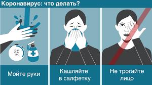 меры по профилактике коронавируса